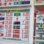 Курс валют в городе Канкуне